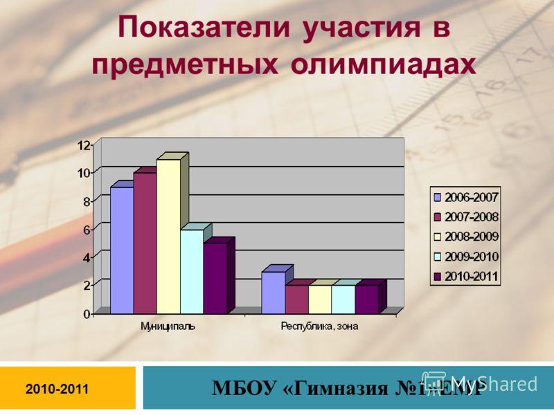 Показатели участия в предметных олимпиадах 2010-2011 МБОУ «Гимназия 1»ЕМР