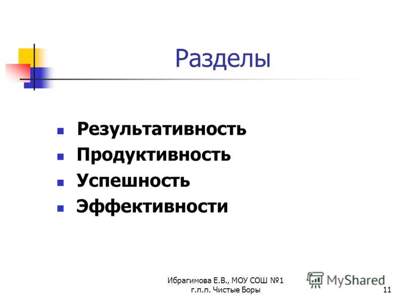Ибрагимова Е.В., МОУ СОШ 1 г.п.п. Чистые Боры11 Разделы Результативность Продуктивность Успешность Эффективности