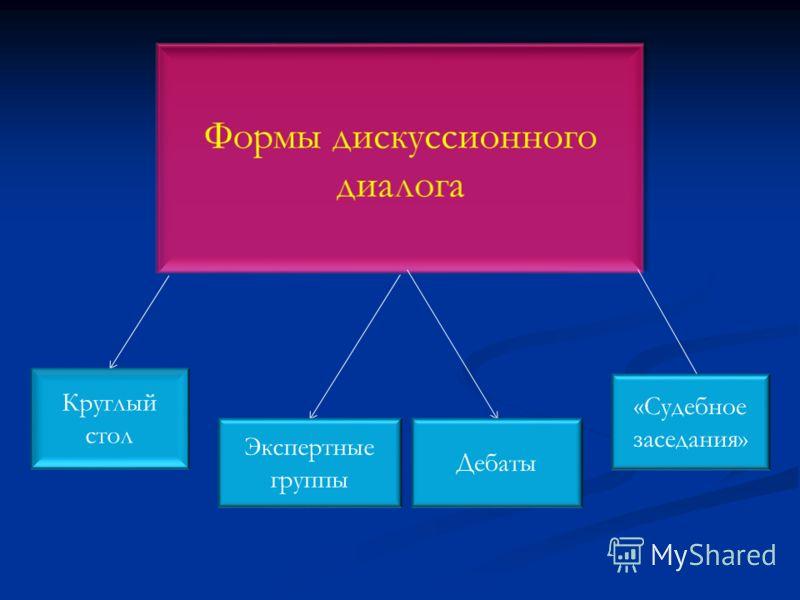 Круглый стол Экспертные группы Дебаты «Судебное заседания»