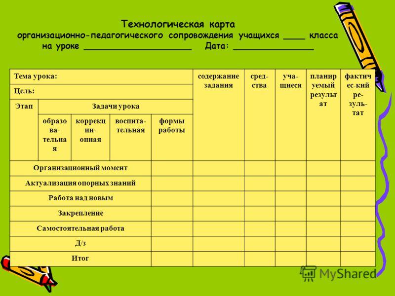 Технологическая карта организационно-педагогического сопровождения учащихся ____ класса на уроке ____________________ Дата: _______________ Тема урока:содержание задания сред- ства уча- щиеся планир уемый результ ат фактич ес-кий ре- зуль- тат Цель: