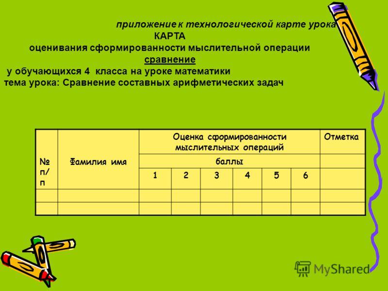 п/ п Фамилия имя Оценка сформированности мыслительных операций Отметка баллы 123456 приложение к технологической карте урока КАРТА оценивания сформированности мыслительной операции сравнение у обучающихся 4 класса на уроке математики тема урока: Срав