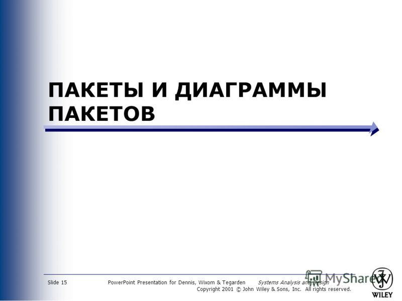 PowerPoint Presentation for Dennis, Wixom & Tegarden Systems Analysis and Design Copyright 2001 © John Wiley & Sons, Inc. All rights reserved. Slide 15 ПАКЕТЫ И ДИАГРАММЫ ПАКЕТОВ