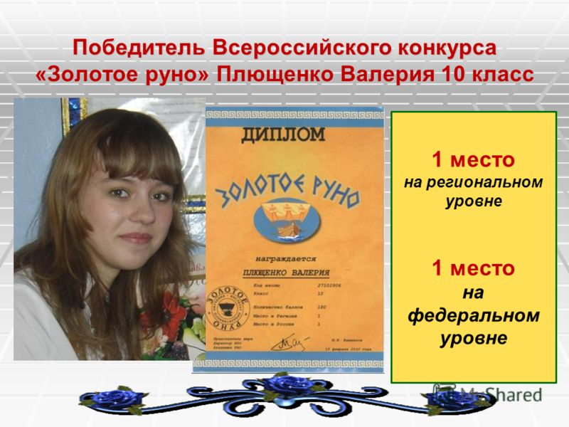 Победитель Всероссийского конкурса «Золотое руно» Плющенко Валерия 10 класс 1 место на региональном уровне 1 место на федеральном уровне