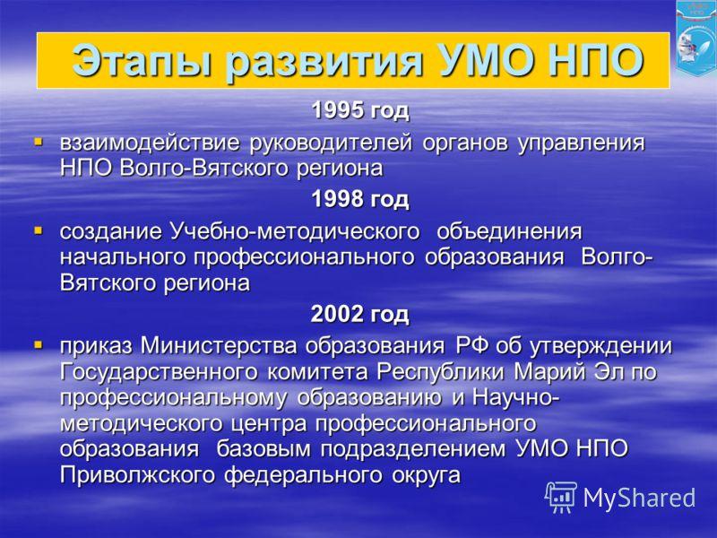 Этапы развития УМО НПО 1995 год взаимодействие руководителей органов управления НПО Волго-Вятского региона взаимодействие руководителей органов управления НПО Волго-Вятского региона 1998 год создание Учебно-методического объединения начального профес