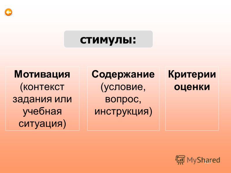 125 стимулы: Мотивация (контекст задания или учебная ситуация) Содержание (условие, вопрос, инструкция) Критерии оценки