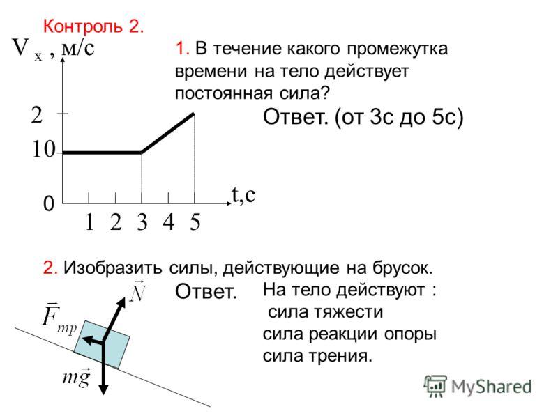 V x, м/с t,ct,c 10 2 12345 Ответ. (от 3с до 5с) 1. В течение какого промежутка времени на тело действует постоянная сила? 2. Изобразить силы, действующие на брусок. Ответ. На тело действуют : сила тяжести сила трения. сила реакции опоры Контроль 2. 0
