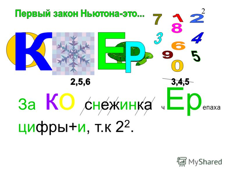 Вставить нужные слова 2 Контроль 3. За ко снежинка ч Ер епаха цифры+и, т.к 2 2.
