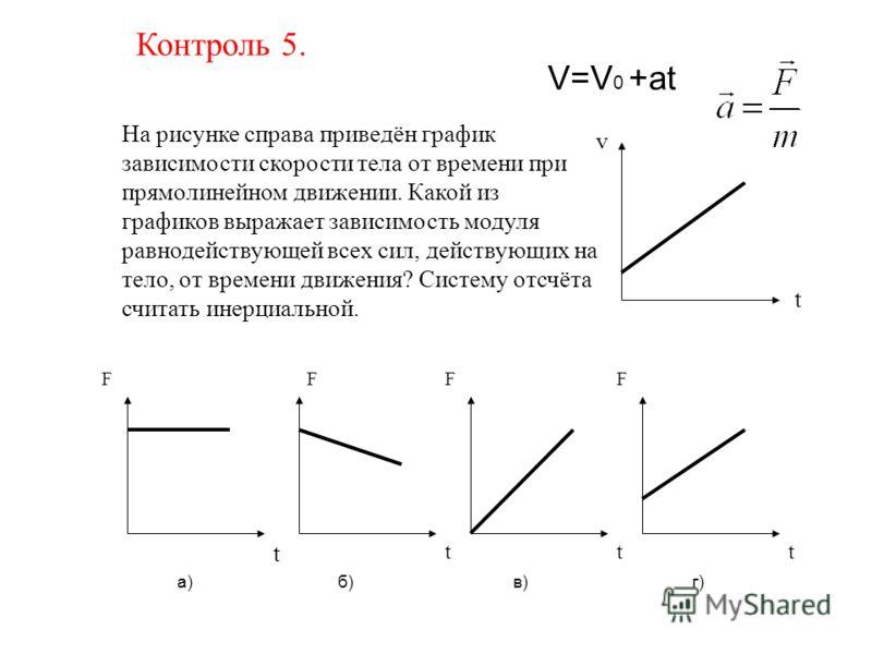 На рисунке справа приведён график зависимости скорости тела от времени при прямолинейном движении. Какой из графиков выражает зависимость модуля равнодействующей всех сил, действующих на тело, от времени движения? Систему отсчёта считать инерциальной