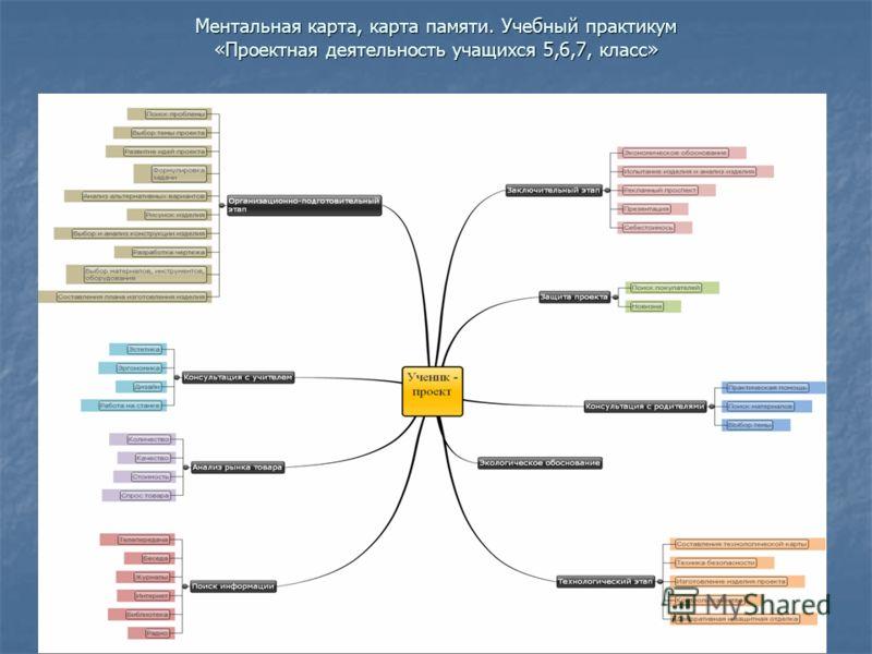 Ментальная карта, карта памяти. Учебный практикум «Проектная деятельность учащихся 5,6,7, класс»