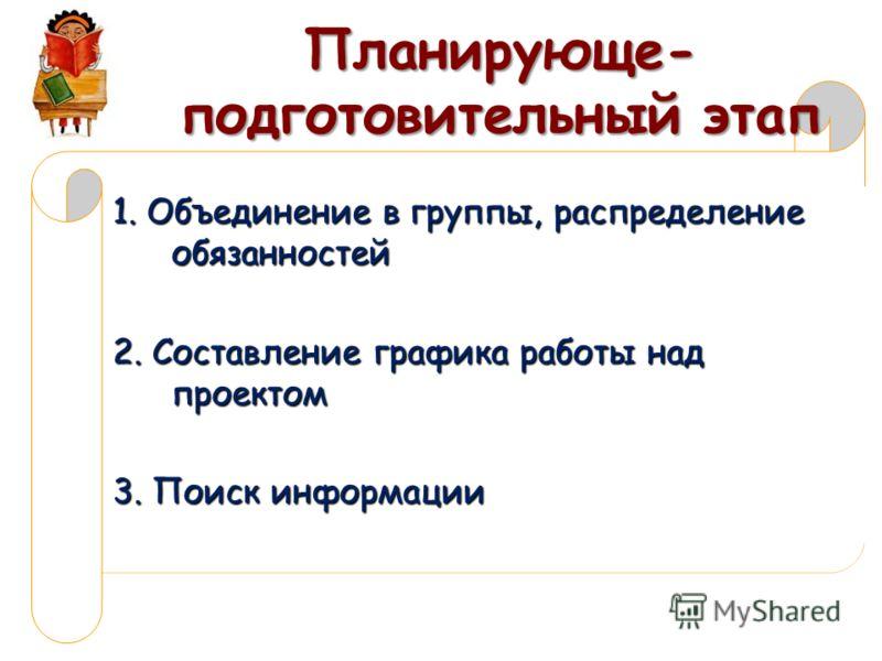 Планирующе- подготовительный этап 1. Объединение в группы, распределение обязанностей 2. Составление графика работы над проектом 3. Поиск информации