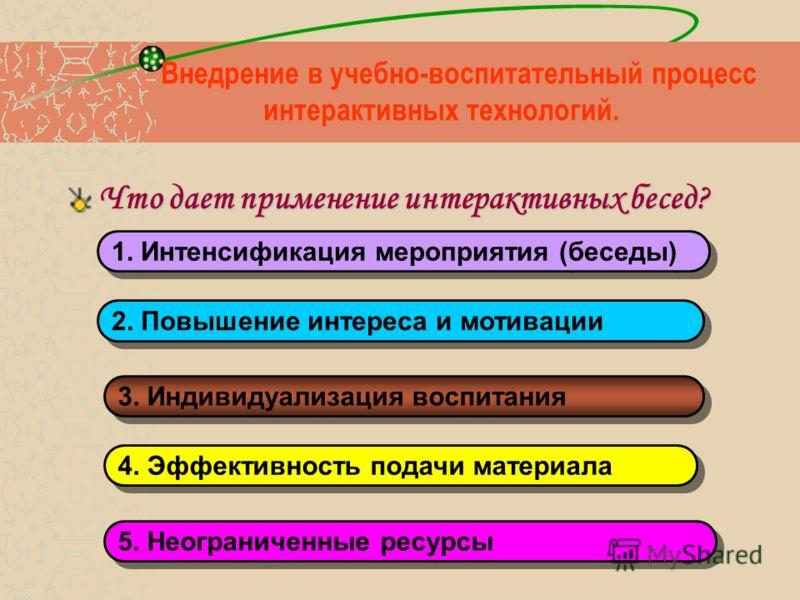 Внедрение в учебно-воспитательный процесс интерактивных технологий. Что дает применение интерактивных бесед? 1. Интенсификация мероприятия (беседы) 2. Повышение интереса и мотивации 3. Индивидуализация воспитания 4. Эффективность подачи материала 5.