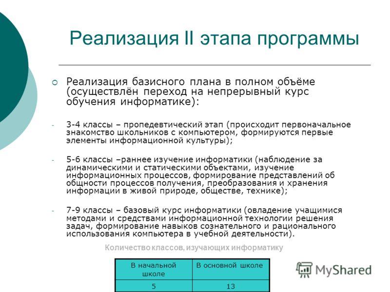 Реализация II этапа программы Реализация базисного плана в полном объёме (осуществлён переход на непрерывный курс обучения информатике): - 3-4 классы – пропедевтический этап (происходит первоначальное знакомство школьников с компьютером, формируются