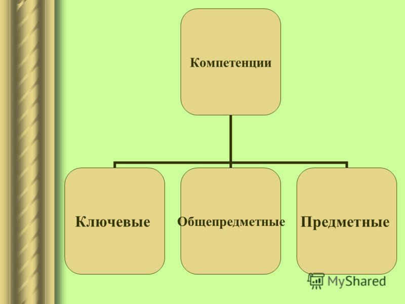 Компетенции КлючевыеОбщепредметныеПредметные