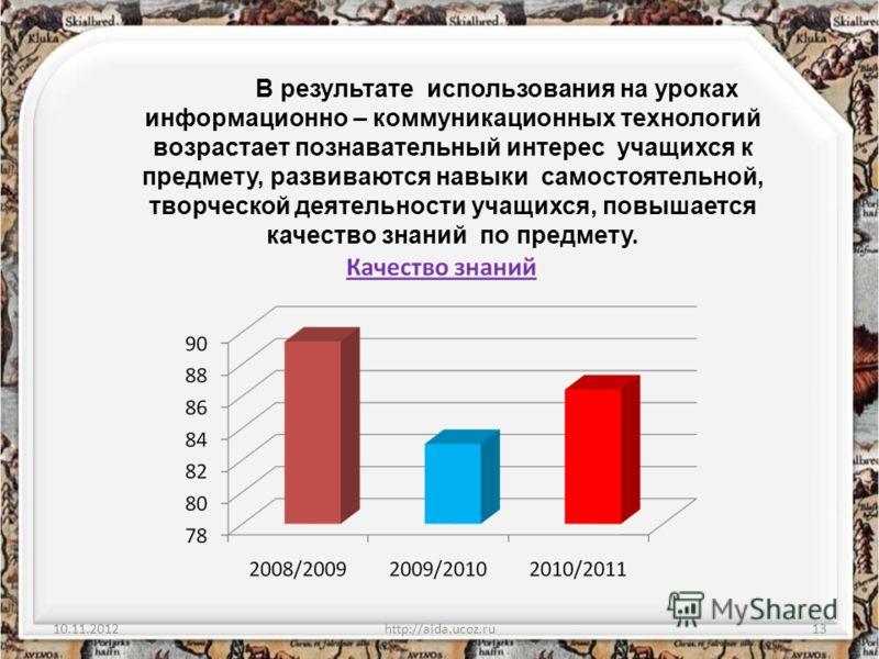 10.11.2012http://aida.ucoz.ru13 В результате использования на уроках информационно – коммуникационных технологий возрастает познавательный интерес учащихся к предмету, развиваются навыки самостоятельной, творческой деятельности учащихся, повышается к