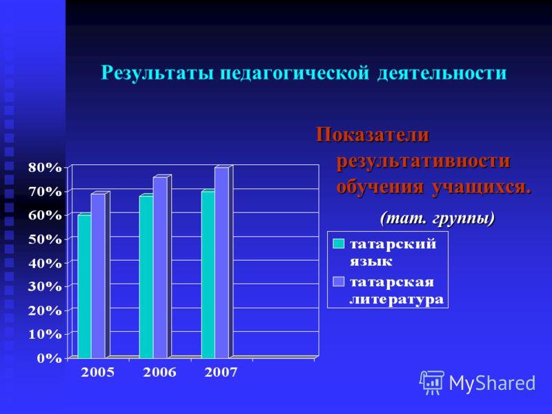 Результаты педагогической деятельности Показатели результативности обучения учащихся. (тат. группы)