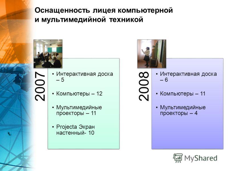 Оснащенность лицея компьютерной и мультимедийной техникой 2007 Интерактивная доска – 5 Компьютеры – 12 Мультимедийные проекторы – 11 Projecta Экран настенный- 10 2008 Интерактивная доска – 6 Компьютеры – 11 Мультимедийные проекторы – 4
