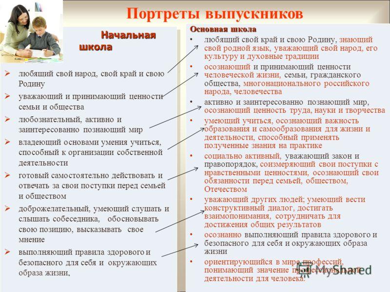 Основная школа любящий свой край и свою Родину, знающий свой родной язык, уважающий свой народ, его культуру и духовные традиции осознающий и принимающий ценности человеческой жизни, семьи, гражданского общества, многонационального российского народа