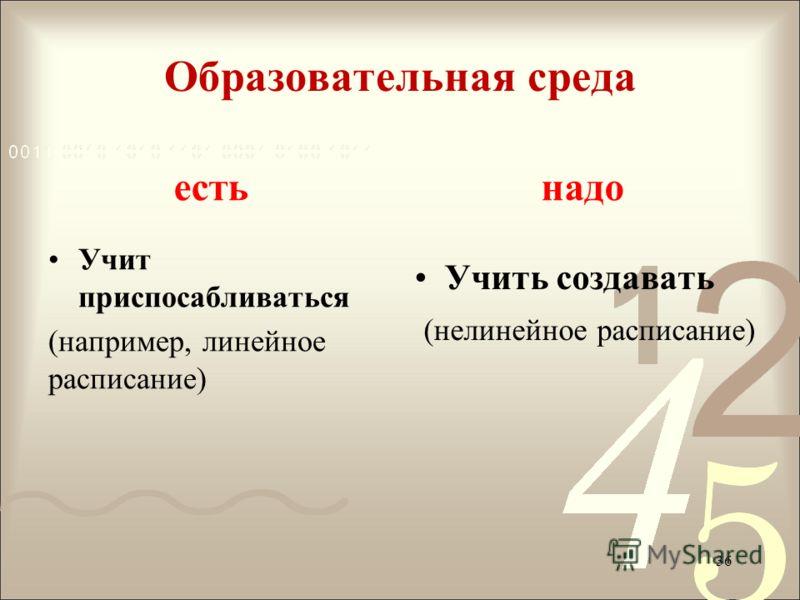Образовательная среда есть Учит приспосабливаться (например, линейное расписание) надо Учить создавать (нелинейное расписание) 36