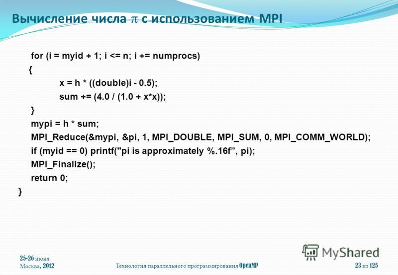 25-26 июня Москва, 2012Технология параллельного программирования OpenMP23 из 125 for (i = myid + 1; i