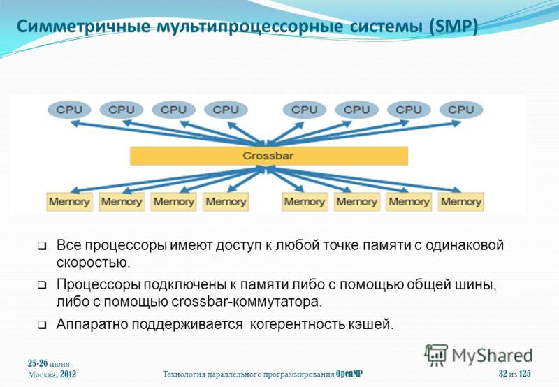 25-26 июня Москва, 2012Технология параллельного программирования OpenMP32 из 125 Все процессоры имеют доступ к любой точке памяти с одинаковой скоростью. Процессоры подключены к памяти либо с помощью общей шины, либо с помощью crossbar-коммутатора. А