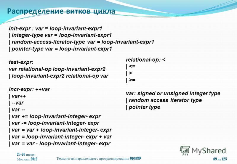 init-expr : var = loop-invariant-expr1 | integer-type var = loop-invariant-expr1 | random-access-iterator-type var = loop-invariant-expr1 | pointer-type var = loop-invariant-expr1 test-expr: var relational-op loop-invariant-expr2 | loop-invariant-exp