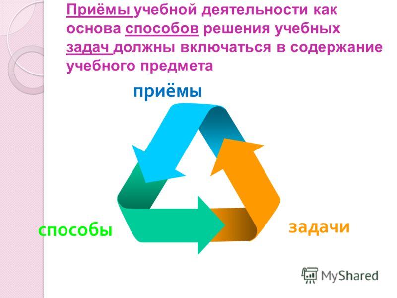 Приёмы учебной деятельности как основа способов решения учебных задач должны включаться в содержание учебного предмета способы задачи приёмы