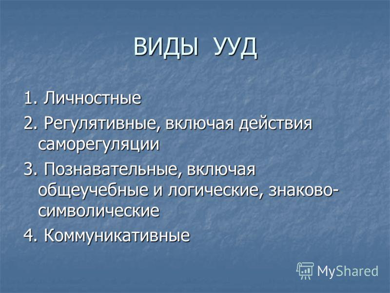 ВИДЫ УУД 1. Личностные 2. Регулятивные, включая действия саморегуляции 3. Познавательные, включая общеучебные и логические, знаково- символические 4. Коммуникативные