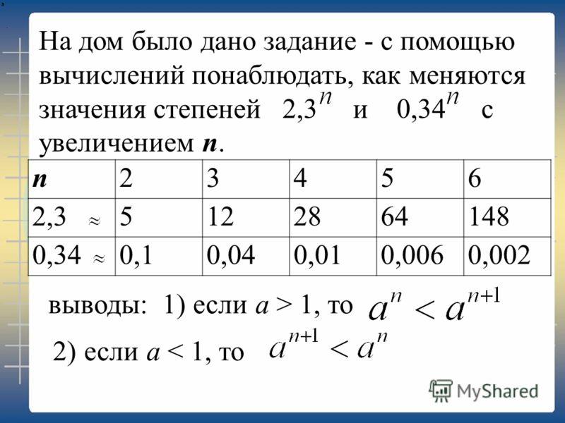 На дом было дано задание - с помощью вычислений понаблюдать, как меняются значения степеней 2,3 и 0,34 с увеличением n. n23456 2,35122864148 0,340,10,040,010,0060,002 выводы: 1) если а > 1, то 2) если a < 1, то.