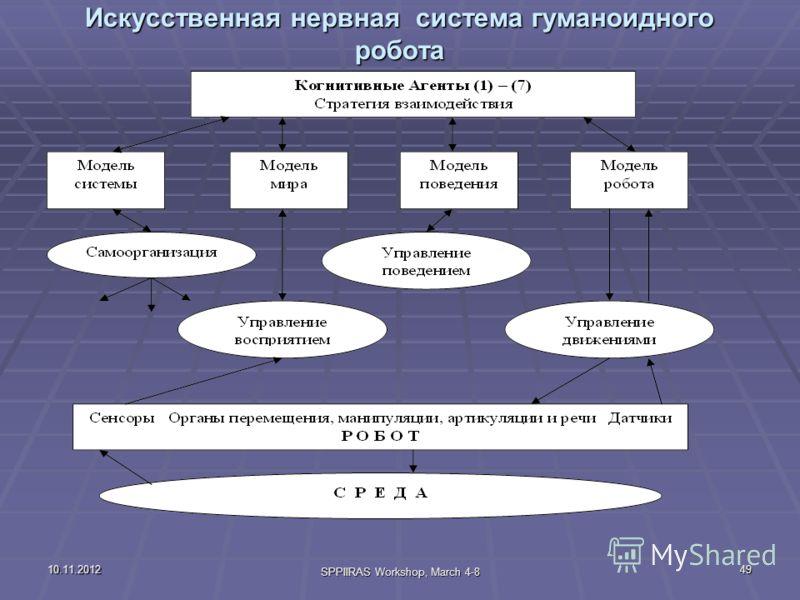 10.11.2012 SPPIIRAS Workshop, March 4-8 49 Искусственная нервная система гуманоидного робота