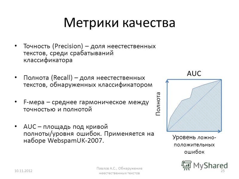 Метрики качества Точность (Precision) – доля неестественных текстов, среди срабатываний классификатора Полнота (Recall) – доля неестественных текстов, обнаруженных классификатором F-мера – среднее гармоническое между точностью и полнотой AUC – площад