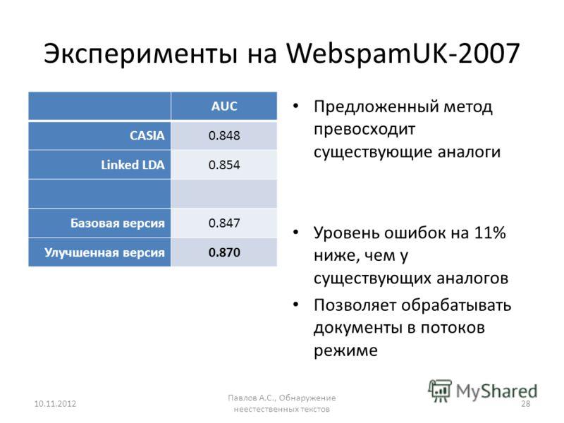 Эксперименты на WebspamUK-2007 10.11.2012 Павлов А.С., Обнаружение неестественных текстов 28 AUC CASIA0.848 Linked LDA0.854 Базовая версия0.847 Улучшенная версия0.870 Предложенный метод превосходит существующие аналоги Уровень ошибок на 11% ниже, чем