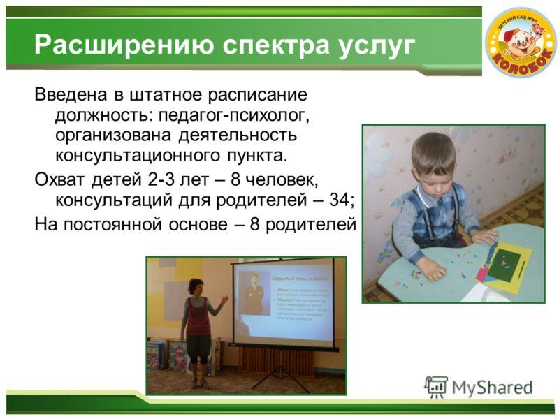 Расширению спектра услуг Введена в штатное расписание должность: педагог-психолог, организована деятельность консультационного пункта. Охват детей 2-3 лет – 8 человек, консультаций для родителей – 34; На постоянной основе – 8 родителей