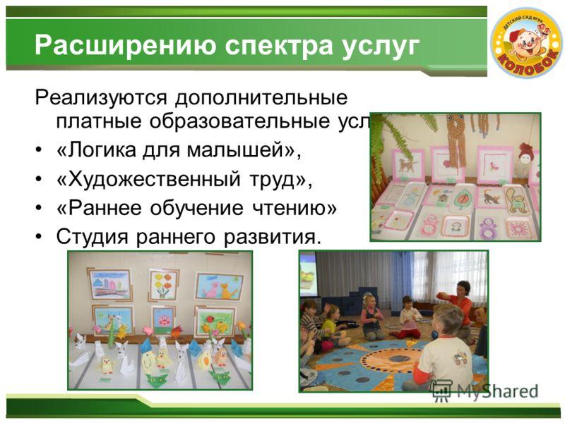 Расширению спектра услуг Реализуются дополнительные платные образовательные услуги «Логика для малышей», «Художественный труд», «Раннее обучение чтению» Студия раннего развития.