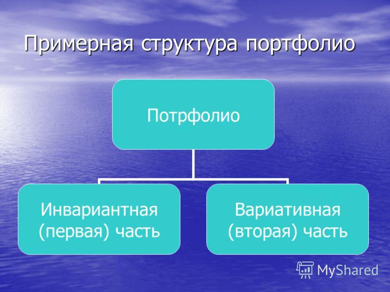 Примерная структура портфолио Потрфолио Инвариантная (первая) часть Вариативная (вторая) часть