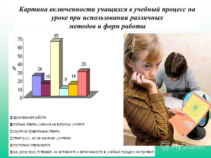 показатели соматического здоровья и успеваемость утомляемость учащихся, эмоциональное состояние ПРЕДМЕТ ИССЛЕДОВАНИЯ