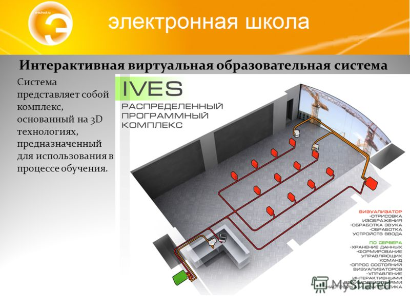 Интерактивная виртуальная образовательная система Система представляет собой комплекс, основанный на 3D технологиях, предназначенный для использования в процессе обучения.
