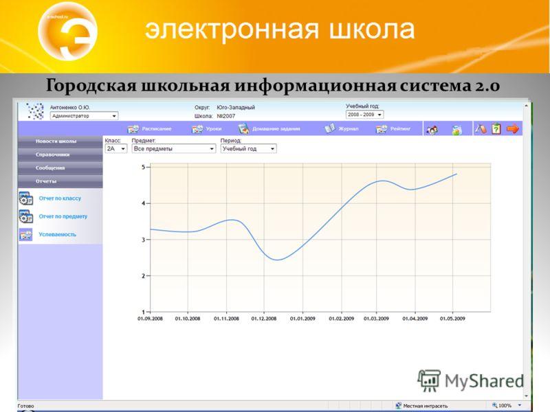 Городская школьная информационная система 2.0