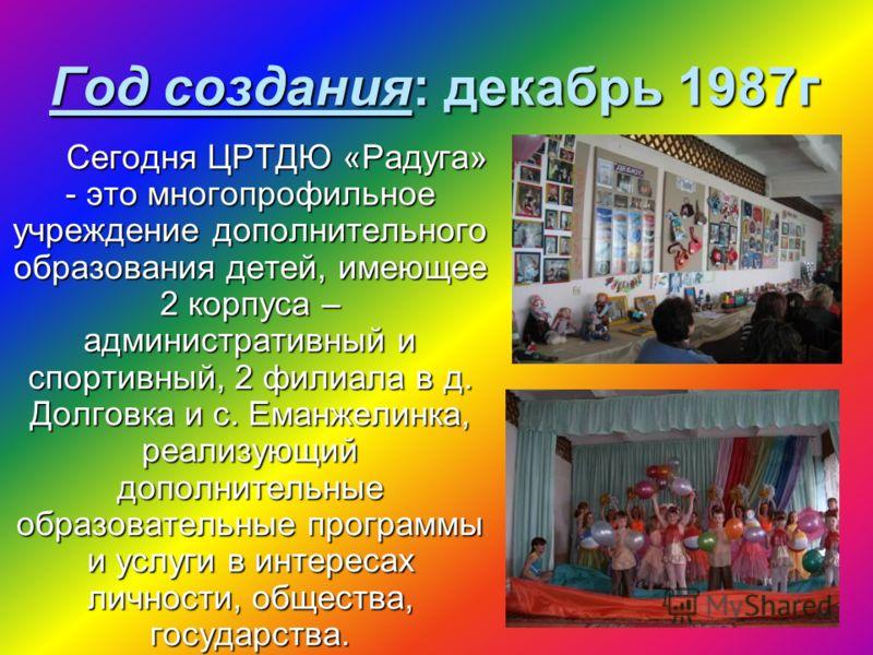 Год создания: декабрь 1987г Сегодня ЦРТДЮ «Радуга» - это многопрофильное учреждение дополнительного образования детей, имеющее 2 корпуса – административный и спортивный, 2 филиала в д. Долговка и с. Еманжелинка, реализующий дополнительные образовател