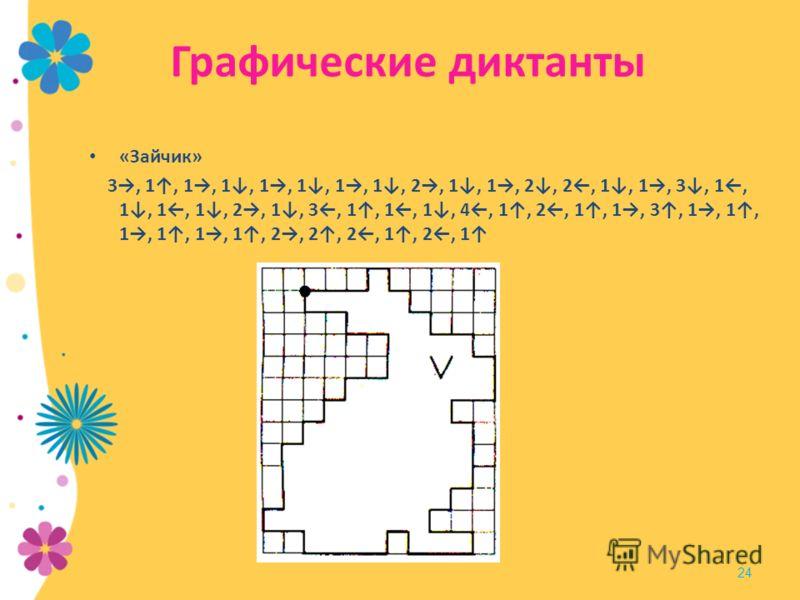 Графические диктанты «Зайчик» 3, 1, 1, 1, 1, 1, 1, 1, 2, 1, 1, 2, 2, 1, 1, 3, 1, 1, 1, 1, 2, 1, 3, 1, 1, 1, 4, 1, 2, 1, 1, 3, 1, 1, 1, 1, 1, 1, 2, 2, 2, 1, 2, 1 24