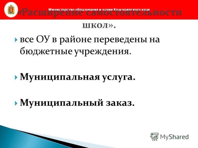 Министерство образования и науки Красноярского края все ОУ в районе переведены на бюджетные учреждения. Муниципальная услуга. Муниципальный заказ.