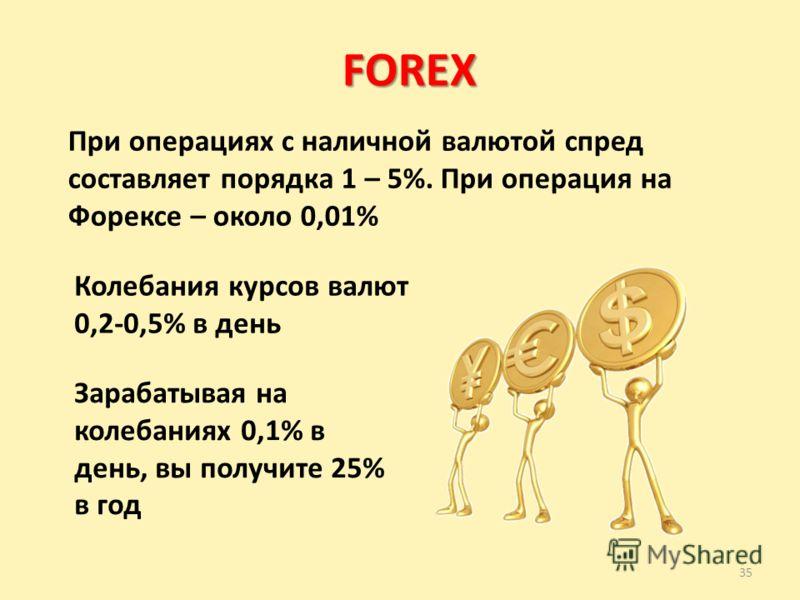 35 FOREX При операциях с наличной валютой спред составляет порядка 1 – 5%. При операция на Форексе – около 0,01% Колебания курсов валют 0,2-0,5% в день Зарабатывая на колебаниях 0,1% в день, вы получите 25% в год
