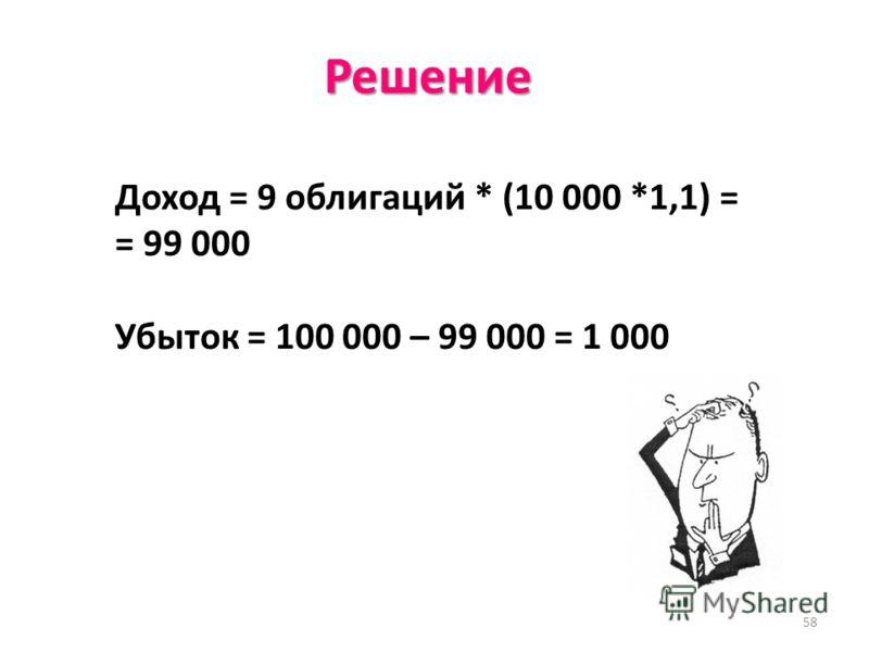 58 Решение Доход = 9 облигаций * (10 000 *1,1) = = 99 000 Убыток = 100 000 – 99 000 = 1 000
