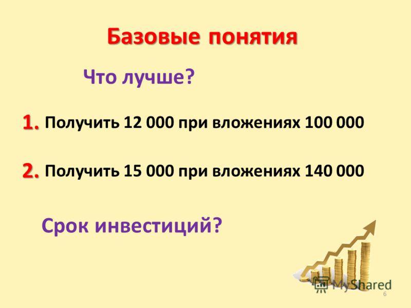 6 Базовые понятия Что лучше? Получить 12 000 при вложениях 100 000 Получить 15 000 при вложениях 140 000 1. 2. Срок инвестиций?