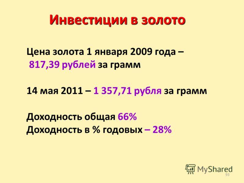 93 Инвестиции в золото Цена золота 1 января 2009 года – 817,39 рублей за грамм 14 мая 2011 – 1 357,71 рубля за грамм Доходность общая 66% Доходность в % годовых – 28%