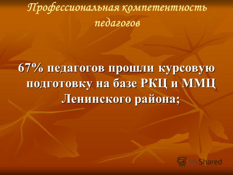 Профессиональная компетентность педагогов 67% педагогов прошли курсовую подготовку на базе РКЦ и ММЦ Ленинского района;