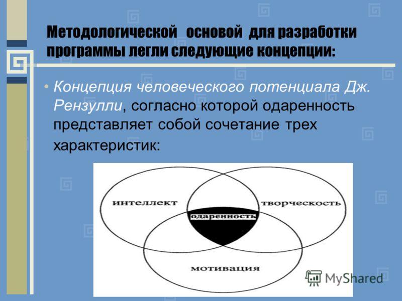 Методологической основой для разработки программы легли следующие концепции: Концепция человеческого потенциала Дж. Рензулли, согласно которой одаренность представляет собой сочетание трех характеристик: