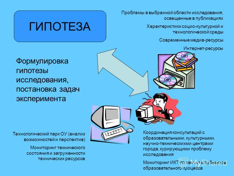 Формулировка гипотезы исследования, постановка задач эксперимента Проблемы в выбранной области исследования, освещенные в публикациях Характеристики социо-культурной и технологической среды Современные медиа-ресурсы Интернет-ресурсы Координация консу