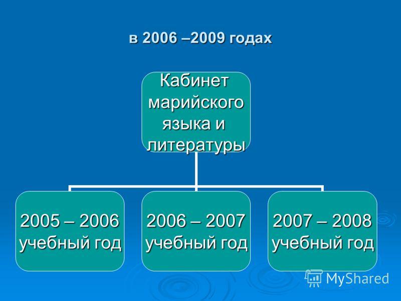 в 2006 –2009 годах Кабинетмарийского языка и литературы 2005 – 2006 учебный год 2006 – 2007 учебный год 2007 – 2008 учебный год