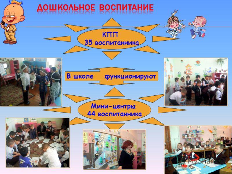В школе функционируют КПП 35 воспитанника Мини-центры 44 воспитанника