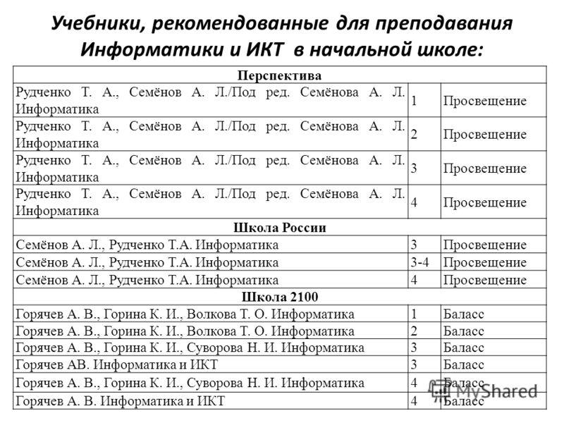 Календарно-тематическое планирование икт семенов рудченко 3 4 класс школа россии